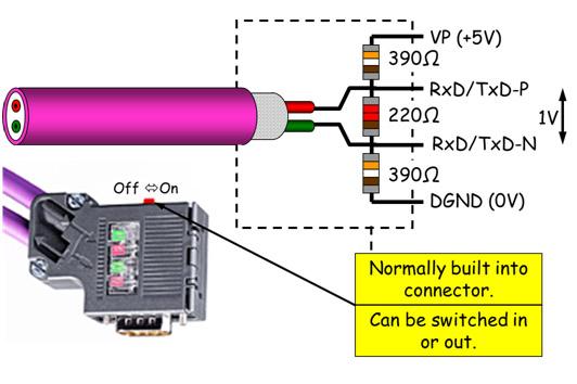 MAKING SURE PROFIBUS IS PROPERLY TERMINATED  sc 1 st  Profibus : profibus wiring - yogabreezes.com
